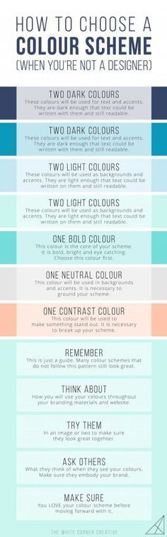 9 Graphs to help with interior design