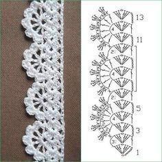 309 Fantastiche Immagini Su Bordi Ad Uncinetto Nel 2019 Crochet