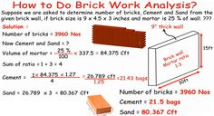 How to work out numbers of bricks in a brickwork