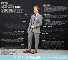 How a Suit Should Fit. #ClothandDagger