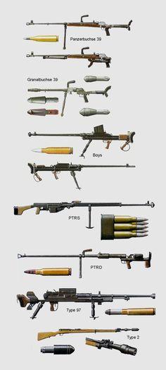 "ultimate-world-war-ii: "" WW2 ANTI-TANK RIFLES "" Arma Letal, 2 Guns, Guns And Ammo, Military Gear, Military Equipment, Military Weapons, Engin, Armures, Panzer"