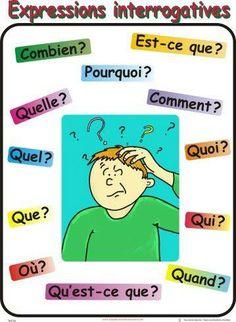 Zdania i pytania - słówka pytające 3 - Francuski przy kawie