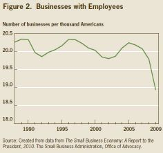 Guest Post: Misunderstanding Austerity, Stimulus and Demand | Zero Hedge