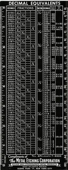 Drilling Charts  Google Search  Dennis Lee Bosley