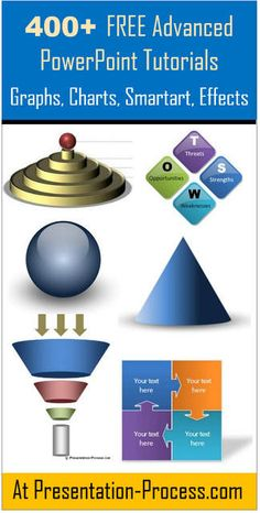 Please SHARE - huge collection of Advanced PowerPoint Tutorials for presenters - MAKE your presentations visual...