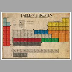 Table of Thrones // Guide to the Living and DEAD of Westeros by TheGeekerie