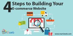 4 Steps to Building Your E-commerce Website #ecommercebusiness #ecommercesoftware #ecommercesolution