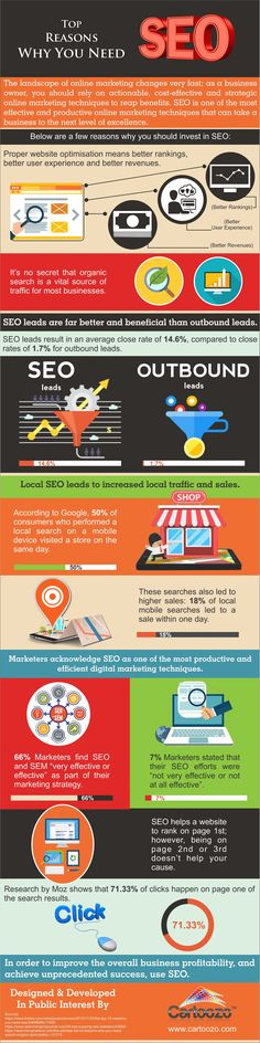 Top Reasons Why You Need SEO