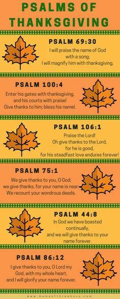Psalms- Thanksgiving