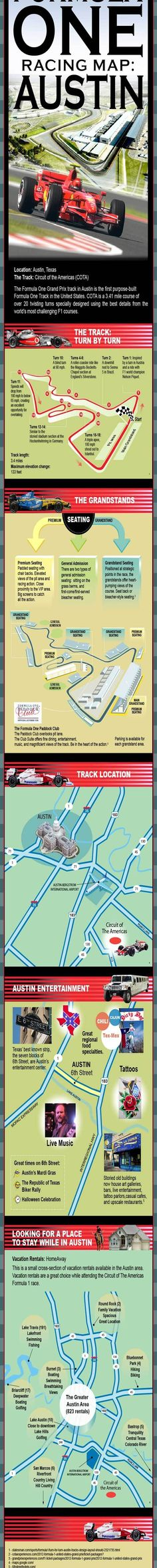 Austin Prepares To Welcome Formula One | After a five-year absence, Formula 1 racing returns to the US with the Austin, TX, Circuit of the Americas Grand Prix held November 16-18. The city is gearing up for 120,000 fans to attend Friday's practices, Saturday's qualifying round and Sunday's race. | Austin Texas Real Estate Experts Finding Homes For Sale