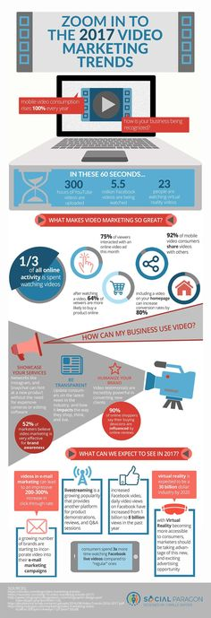 Video Marketing Trends for 2017 Why Your Business Needs It - Red Website Design #videomarketing2017