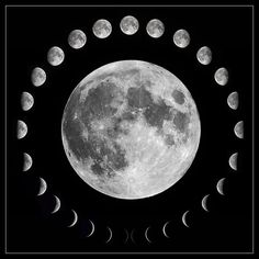 """Full Circle - """"Amazingly, I was able to shoot this composite in consecutive days without cloud interference from July-Aug of 2004."""" - William Hood"""