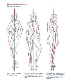 인체 흐름 - 000