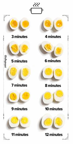 Can you Lose 24 Pounds In Just 14 Days with the Hard Boiled Egg Diet 1 Week Meal Plan? - The boiled egg diet is very rich in nutrients, protein, and vitamins, but is it a good diet for lasting weight loss? Healthy Breakfast Recipes, Healthy Snacks, Healthy Recipes, Healthy Breakfasts, Diet Breakfast, Breakfast Ideas, Cooking Hard Boiled Eggs, Soft Boiled Eggs, Healthy Food Delivery