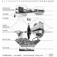 """architectural temporal diagrams""的图片搜索结果"
