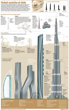 infographics about Dubai project, the Burj Khalifa tower, known as Burj Dubai finally pretends to be the tallest tower of the world Architecture Panel, Futuristic Architecture, Amazing Architecture, Architecture Details, Gothic Architecture, Ouvrages D'art, Architectural Engineering, Famous Architects, Urban Planning
