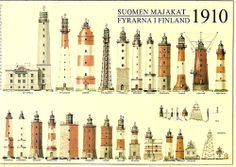 FI Finnish lighthouses 1910