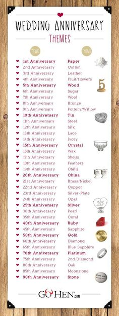 cool Wedding Gifts By Year                                                                                                                                                                                 More