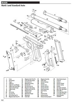 Ruger LCP Exploded Parts Diagram | Ruger LCP Pistol | Pinterest ...