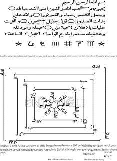 ŞEMS MARİFEL Free Pdf Books, Free Ebooks, Le Prophete Mohamed, Youtube Tags, Coran Islam, Islamic Phrases, Money Spells, Islamic Inspirational Quotes, Magic Book