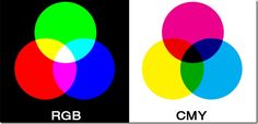 """rgb - cmyk / Red, green, blue are made of light which means that every """"layer"""" is lighter. Cmyk- system is made of print colours, cyan, magenta and yellow + black, which makes every layer to became darker."""