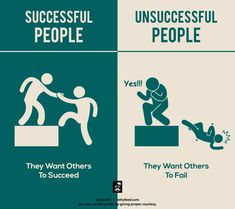 "Success does not depend on Dad!  Fig. 7, to tell you the difference between ""winners"" and ""losers"" in where together turned Wynners Winner!  !"