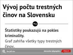 Vývoj počtu trestných činov na Slovensku by - Infogram Education, Onderwijs, Learning