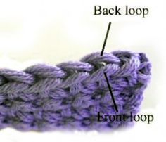 Five Common Crochet Mistakes  tips for beginners