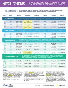 asics running training schedule