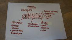 Ik wilde iets met criminaliteit doen, dus ik heb een woordweb gemaakt en wil iets met een pistool gaan maken, wat moet ik nog even bedenken.