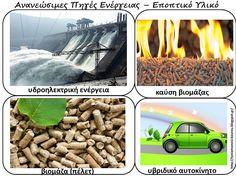 Δραστηριότητες, παιδαγωγικό και εποπτικό υλικό για το Νηπιαγωγείο & το Δημοτικό: Μαθαίνω για τις ανανεώσιμες πηγές ενέργειας στο Νηπιαγωγείο: 12 χρήσιμες συνδέσεις και πίνακες αναφοράς