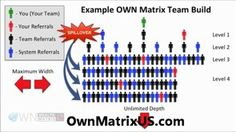 http://onetenmethodreview.com   One Ten Method review: Shocking All It's Members. Does It Work? - One Ten Method opportunity is shocking the Internet community with its ability to help members quit their jobs. Rumors of a viral marketing system grows your downline while you sleep. Is it true? Read this review.