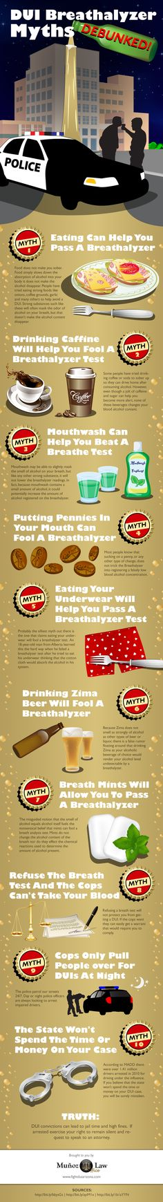 DUI Breathalyzer Myths Debunked- using this for my DUI risk education class! Criminal Law, Criminal Defense, Drunk Driving, Driving Tips, Dont Drink And Drive, Police Humor, Criminology, Under The Influence, Health Promotion