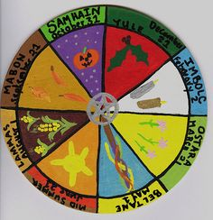 Debbie's Wheel of the Year HW -re-sized- by debbie_sp, via Flickr