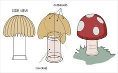 HUGE Mushroom props.... Alice in Wonderland - HauntForum