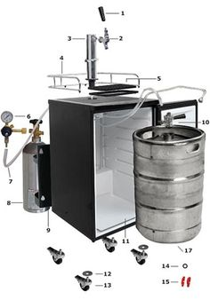 Kegerator Parts & Assembly Guide