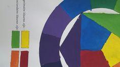 Kleuren cirkel detail