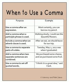 When to Use a Comma  || Ideas and inspiration for teaching GCSE English || www.gcse-english.com ||