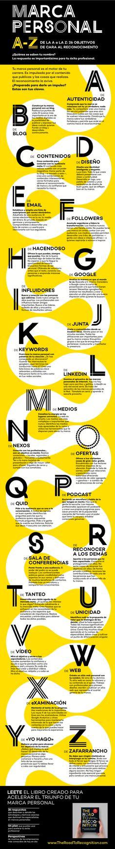 Marca Personal De La A a La Z: La Infografía