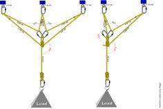 Load sharing anchors