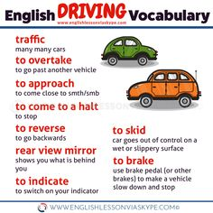 English Vocabulary related to Driving – Intermediate Level English English vocabulary related to driving. Useful words and phrases related to driving. Idioms related to driving. English Adjectives, Learn English Grammar, English Writing Skills, English Vocabulary Words, English Idioms, Learn English Words, English Phrases, English Language Learning, English Study