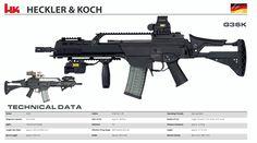 Heckler & Koch - G36K