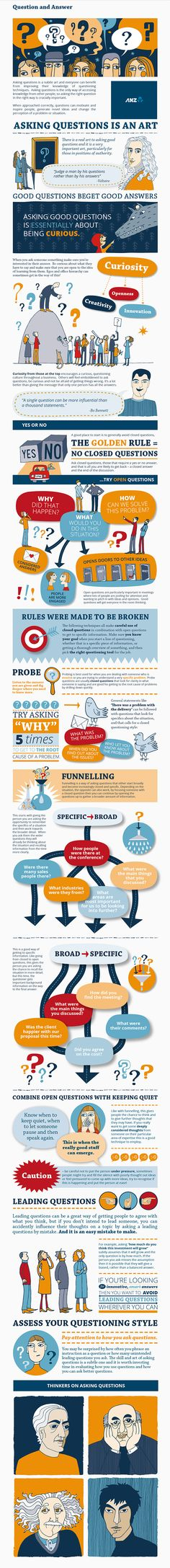 Infographics: Question and Answer by Anastasia Beltyukova, via Behance