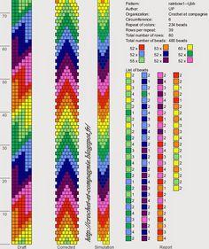 Voici les schémas pour les 3 bracelets arc-en-ciel fluo que j'ai fait il y quelques jours       Le schéma pour arc-en-ciel avec des ban...