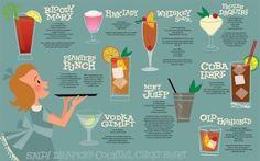 Sally Draper's cocktail cheat sheet