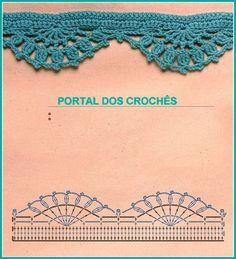 Delicadezas en crochet Gabriela: Puntillas varias solo dar clic y ver patrones
