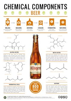 Chemical Composition - Beer Chemistry