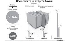 ΕΛΛΗΝΕΣ ΤΡΑΠΕΖΙΤΕΣ : ΠΙΟ ΗΛΙΘΙΟΣ ΠΕΘΑΙΝΕΙΣ !!! http://kinima-ypervasi.blogspot.gr/2016/09/blog-post_56.html #Υπερβαση #δανειοληπτες #τραπεζες #τειρεσιας #Greece #τραπεζιτες
