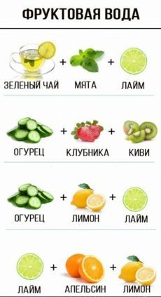 Choosing a perfect Diet Plan For Weight Loss is the key part of any weight loss program, Here I have descried 3 Important fact to consider before choosing a proper diet plan for weight loss. Healthy Smoothies, Healthy Drinks, Smoothie Recipes, Diet Recipes, Healthy Snacks, Snack Recipes, Healthy Eating, Cooking Recipes, Healthy Recipes