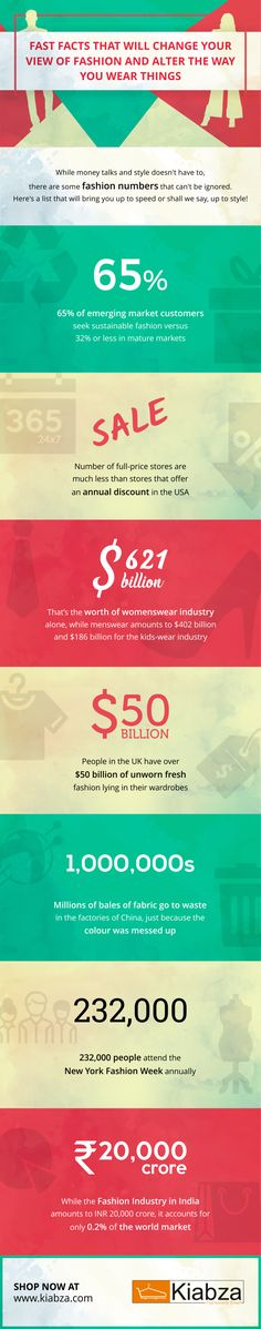 This infographic provides insights on the latest trends of the fashion industry. Stats on consumer behaviour of different section of fashion across  gender, economy class, countrywise fashion etc. and their behaviour over it. Peiople in the UK have over $50 billion of unworn fresh fashion lying in their wardrobes